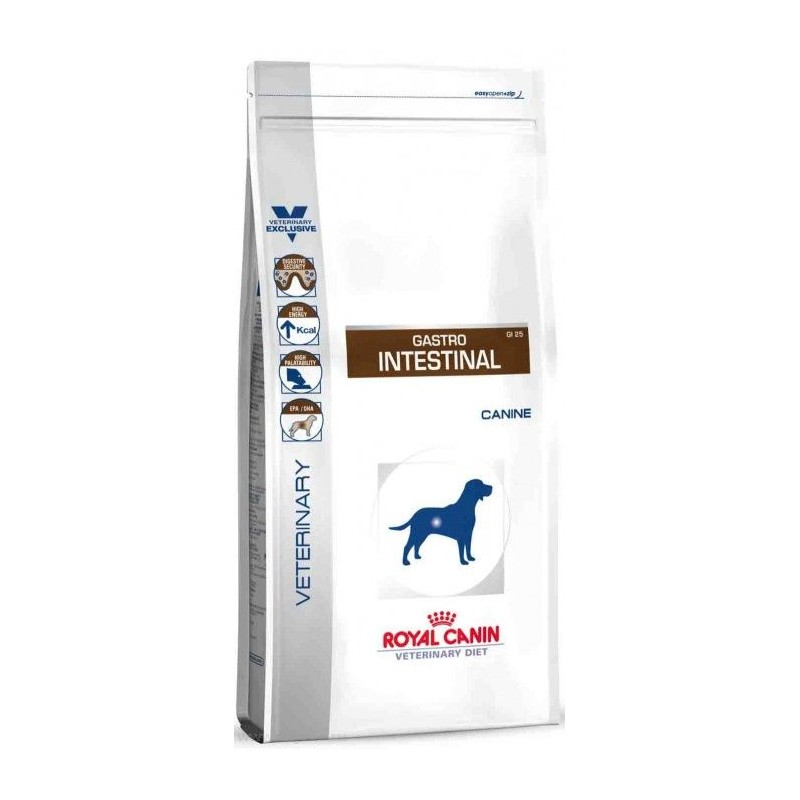 Корм royal canin gastro intestinal дозировка